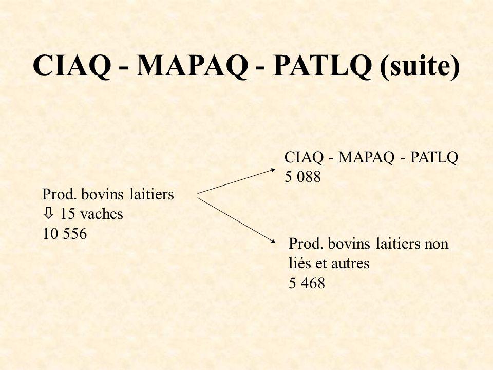 CIAQ - MAPAQ - PATLQ (suite) Prod. bovins laitiers 15 vaches 10 556 CIAQ - MAPAQ - PATLQ 5 088 Prod. bovins laitiers non liés et autres 5 468