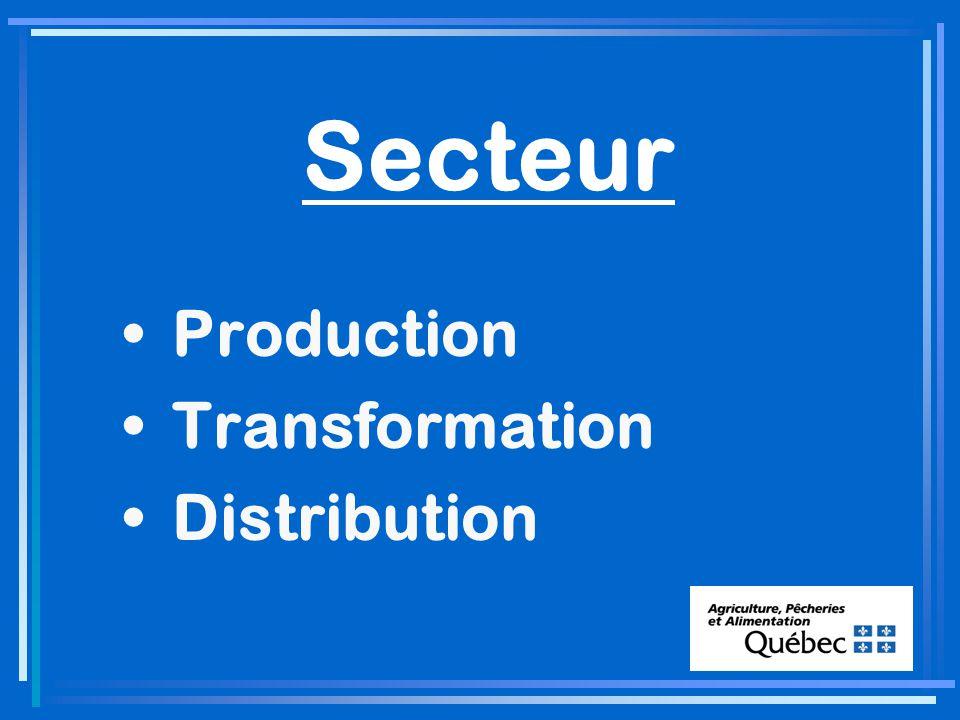 Secteur Production Transformation Distribution