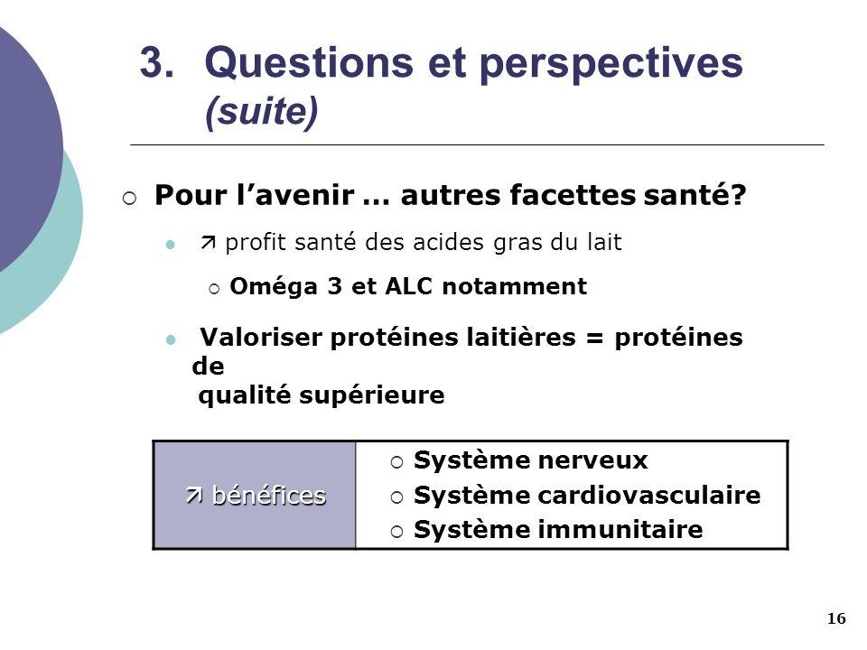 16 3.Questions et perspectives (suite) Pour lavenir … autres facettes santé? profit santé des acides gras du lait Oméga 3 et ALC notamment Valoriser p