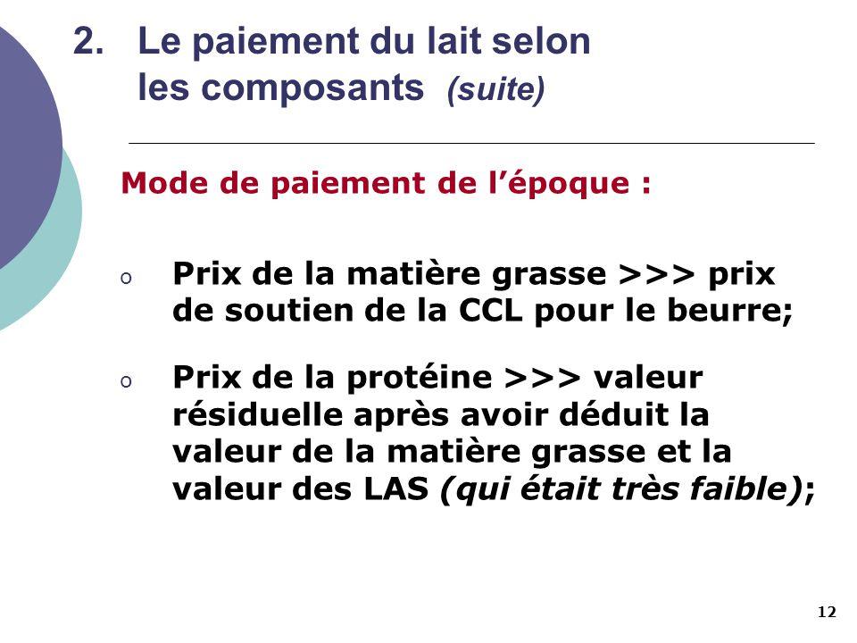 12 2.Le paiement du lait selon les composants (suite) Mode de paiement de lépoque : o Prix de la matière grasse >>> prix de soutien de la CCL pour le