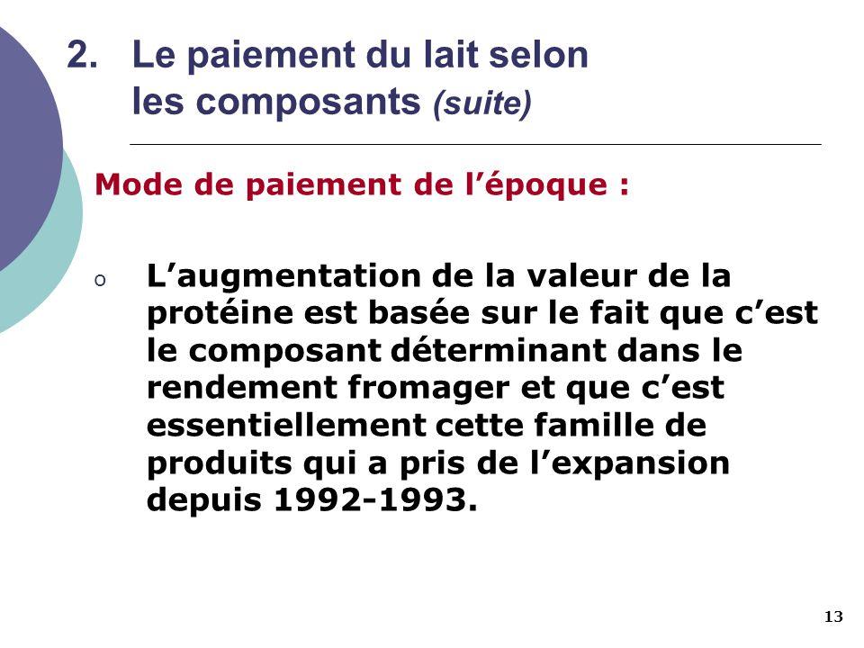 13 2.Le paiement du lait selon les composants (suite) Mode de paiement de lépoque : o Laugmentation de la valeur de la protéine est basée sur le fait