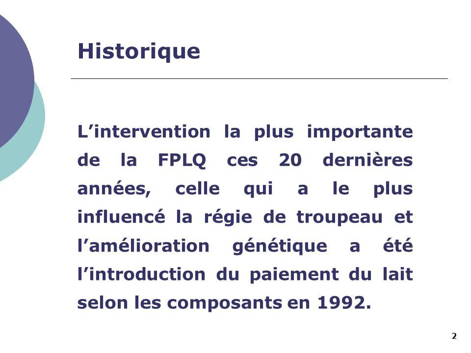 2 Historique Lintervention la plus importante de la FPLQ ces 20 dernières années, celle qui a le plus influencé la régie de troupeau et lamélioration