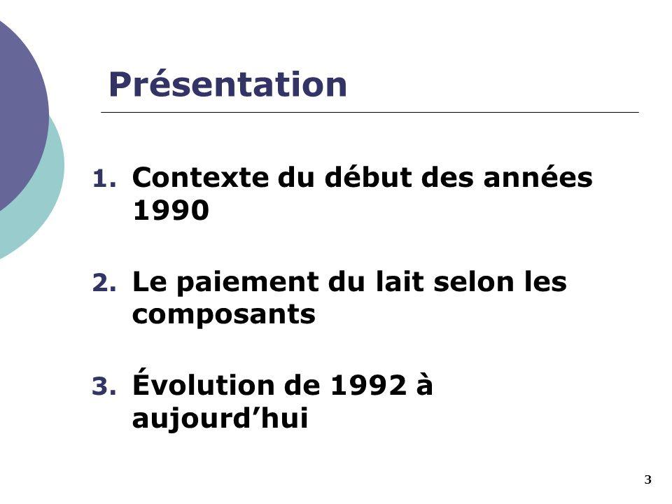 3 Présentation 1. Contexte du début des années 1990 2. Le paiement du lait selon les composants 3. Évolution de 1992 à aujourdhui