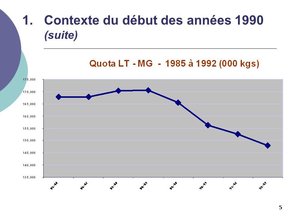 6 o Lorsquon produit le lait pour 100 % des besoins en gras au Canada, on produit en même temps plus de 100 % des besoins en SNG.