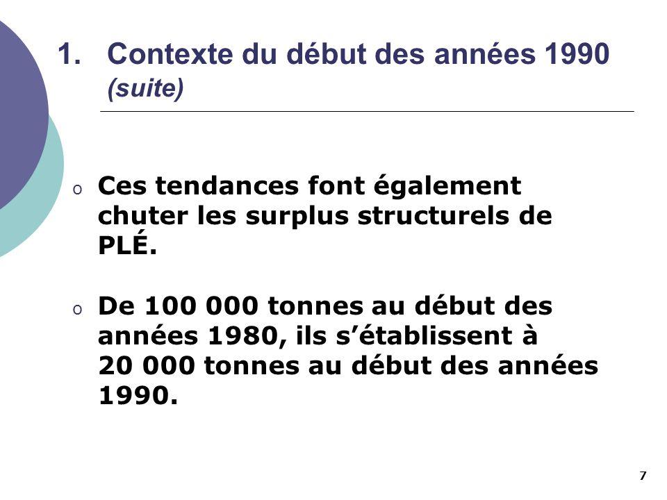 7 1.Contexte du début des années 1990 (suite) o Ces tendances font également chuter les surplus structurels de PLÉ. o De 100 000 tonnes au début des a