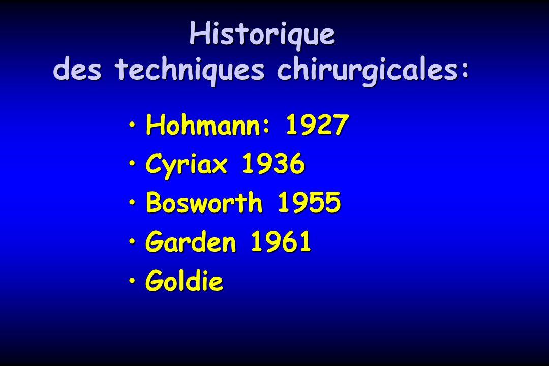 Historique des techniques chirurgicales: Hohmann: 1927Hohmann: 1927 Cyriax 1936Cyriax 1936 Bosworth 1955Bosworth 1955 Garden 1961Garden 1961 GoldieGol