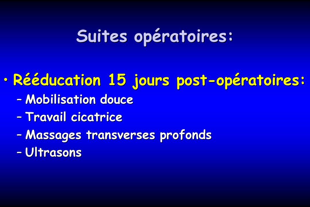 Suites opératoires: Rééducation 15 jours post-opératoires:Rééducation 15 jours post-opératoires: –Mobilisation douce –Travail cicatrice –Massages tran
