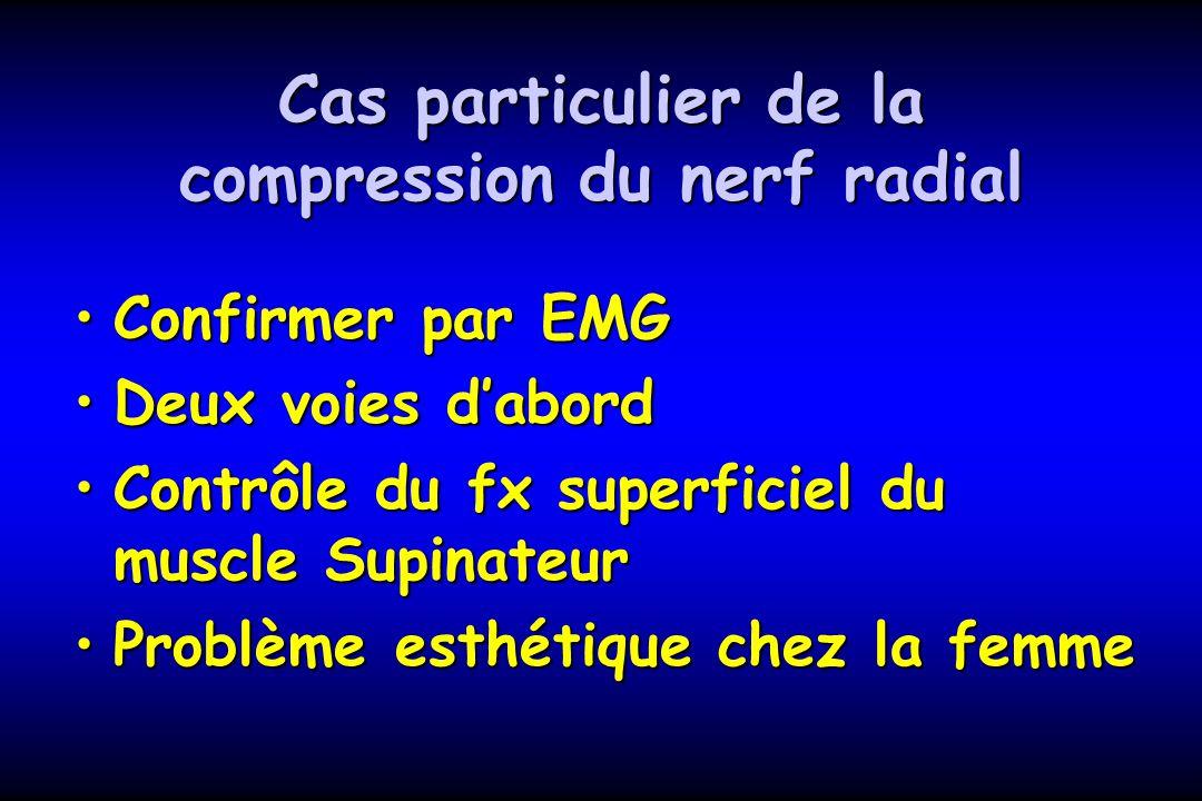 Cas particulier de la compression du nerf radial Confirmer par EMGConfirmer par EMG Deux voies dabordDeux voies dabord Contrôle du fx superficiel du m