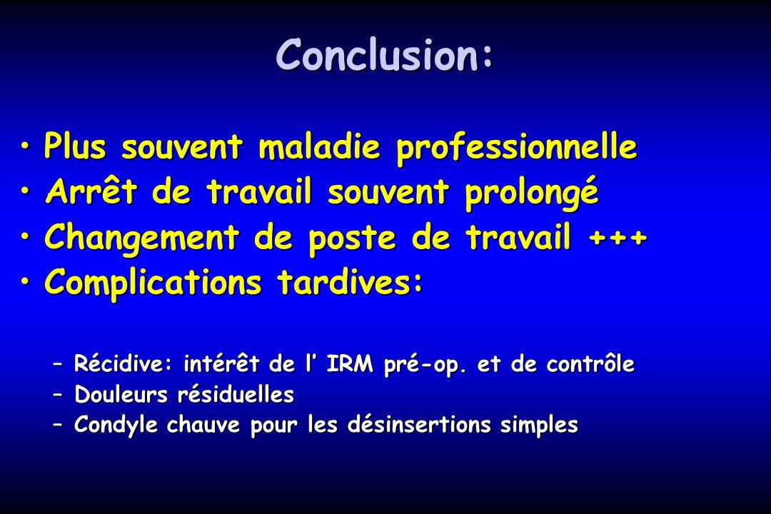 Conclusion: Plus souvent maladie professionnellePlus souvent maladie professionnelle Arrêt de travail souvent prolongéArrêt de travail souvent prolong