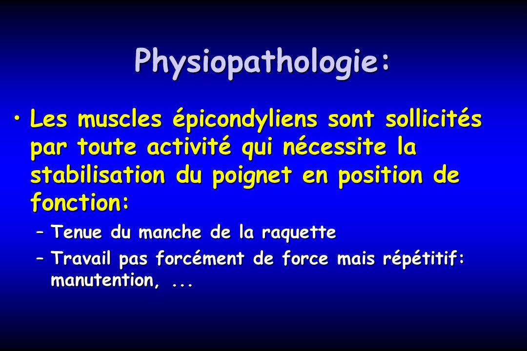 Physiopathologie: Les muscles épicondyliens sont sollicités par toute activité qui nécessite la stabilisation du poignet en position de fonction:Les m