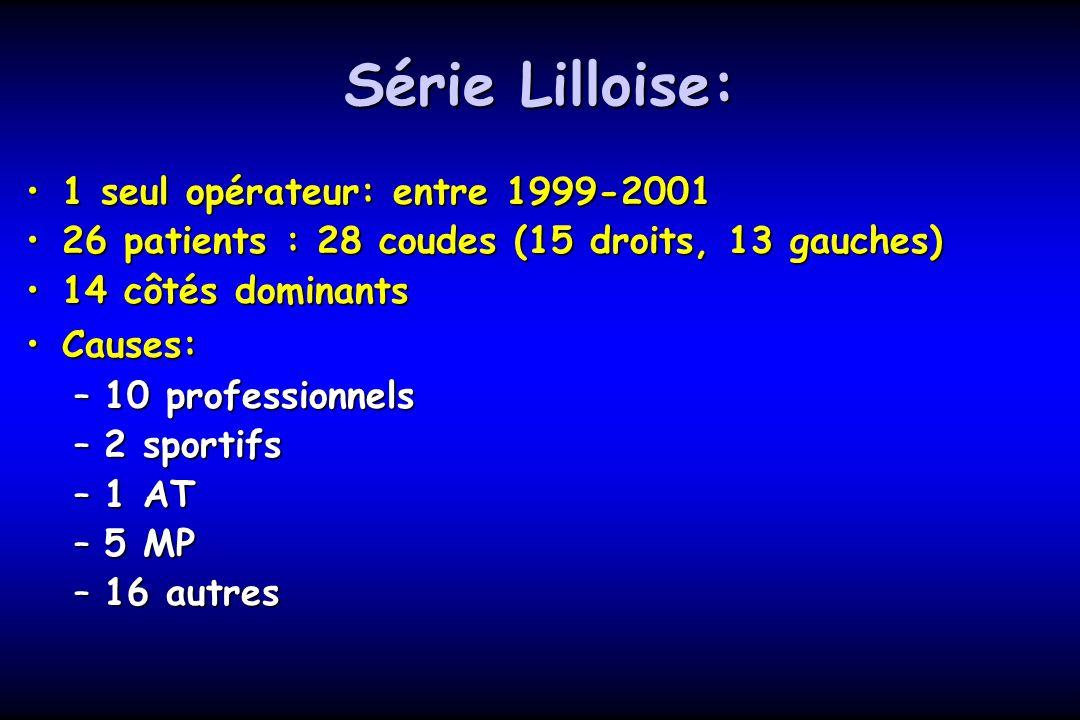 Série Lilloise: 1 seul opérateur: entre 1999-20011 seul opérateur: entre 1999-2001 26 patients : 28 coudes (15 droits, 13 gauches)26 patients : 28 cou
