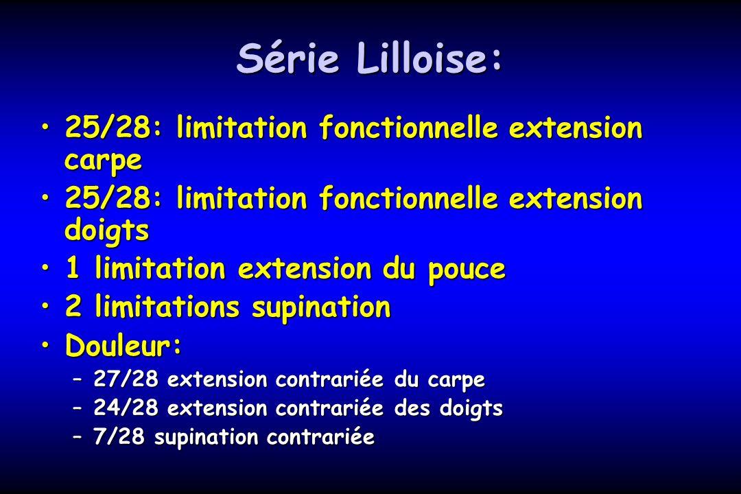 Série Lilloise: 25/28: limitation fonctionnelle extension carpe25/28: limitation fonctionnelle extension carpe 25/28: limitation fonctionnelle extensi