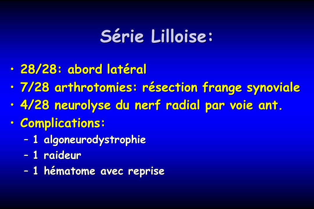 Série Lilloise: 28/28: abord latéral28/28: abord latéral 7/28 arthrotomies: résection frange synoviale7/28 arthrotomies: résection frange synoviale 4/