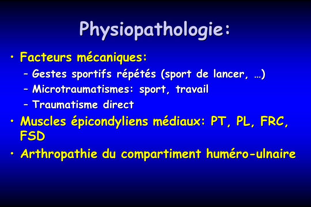Physiopathologie: Facteurs mécaniques:Facteurs mécaniques: –Gestes sportifs répétés (sport de lancer, …) –Microtraumatismes: sport, travail –Traumatis