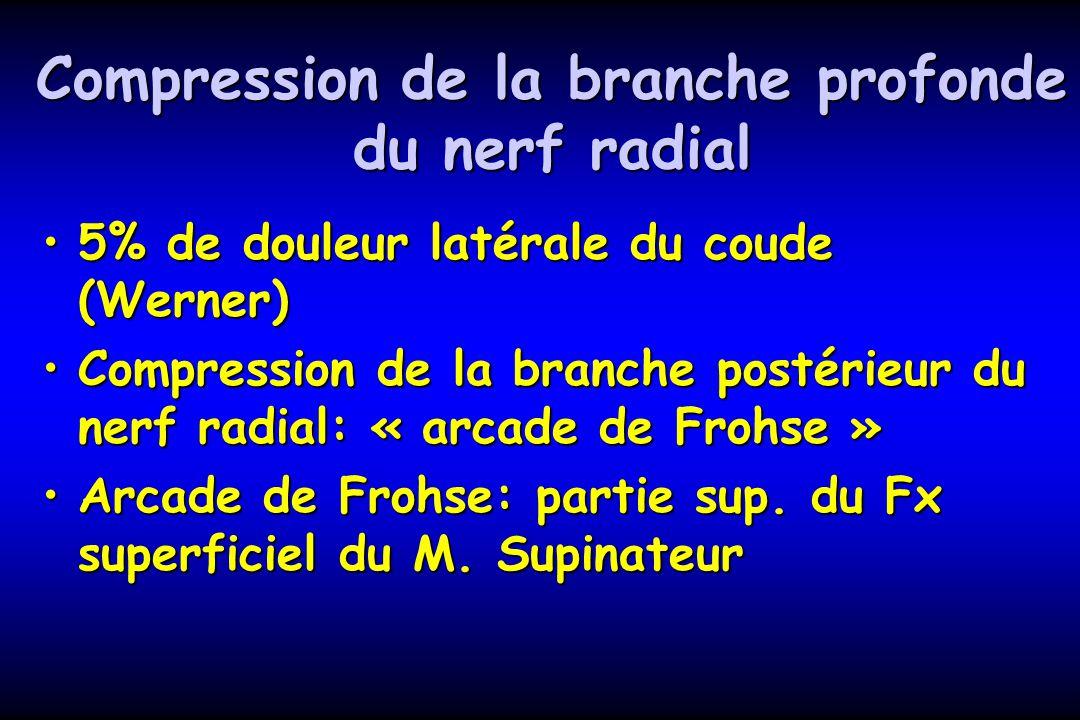 Compression de la branche profonde du nerf radial 5% de douleur latérale du coude (Werner)5% de douleur latérale du coude (Werner) Compression de la b