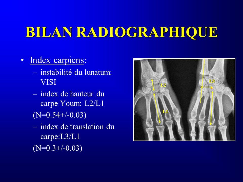 BILAN RADIOGRAPHIQUE Index carpiens: –instabilité du lunatum: VISI –index de hauteur du carpe Youm: L2/L1 (N=0.54+/-0.03) –index de translation du car