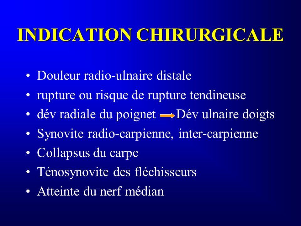 INDICATION CHIRURGICALE Douleur radio-ulnaire distale rupture ou risque de rupture tendineuse dév radiale du poignetDév ulnaire doigts Synovite radio-