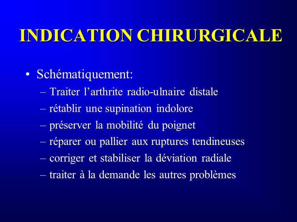 INDICATION CHIRURGICALE Schématiquement: –Traiter larthrite radio-ulnaire distale –rétablir une supination indolore –préserver la mobilité du poignet