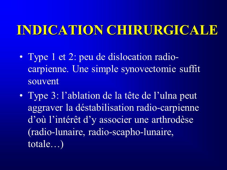 INDICATION CHIRURGICALE Type 1 et 2: peu de dislocation radio- carpienne. Une simple synovectomie suffit souvent Type 3: lablation de la tête de lulna