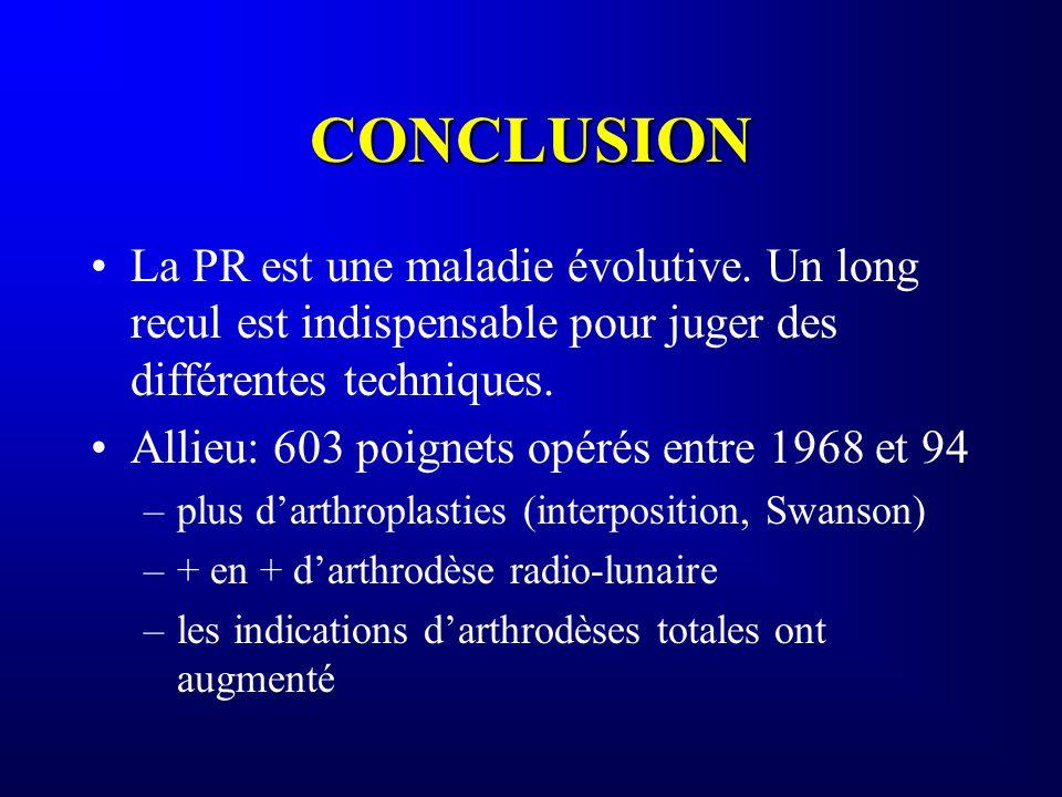 CONCLUSION La PR est une maladie évolutive. Un long recul est indispensable pour juger des différentes techniques. Allieu: 603 poignets opérés entre 1