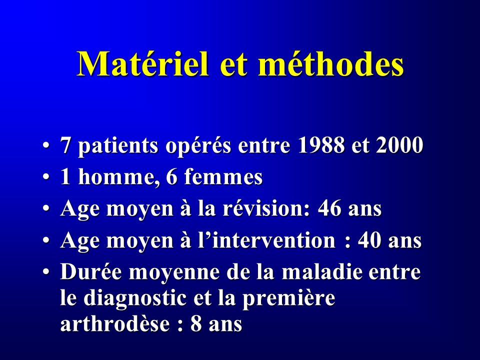 Matériel et méthodes 7 patients opérés entre 1988 et 20007 patients opérés entre 1988 et 2000 1 homme, 6 femmes1 homme, 6 femmes Age moyen à la révisi