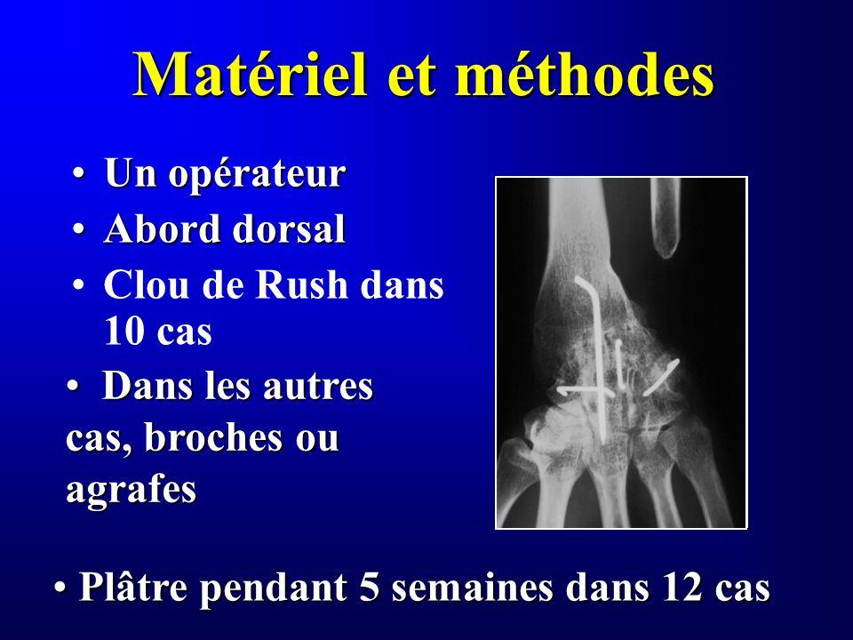 Matériel et méthodes Un opérateurUn opérateur Abord dorsalAbord dorsal Clou de Rush dans 10 cas Dans les autres cas, broches ou agrafes Dans les autre