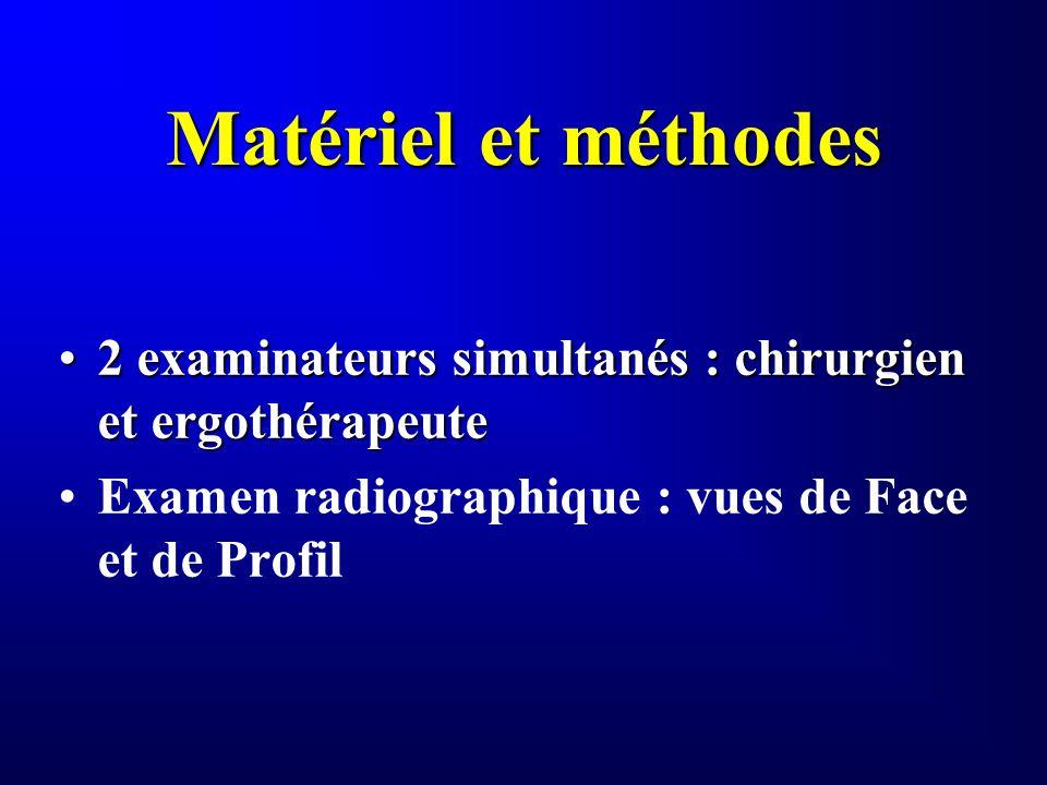 Matériel et méthodes 2 examinateurs simultanés : chirurgien et ergothérapeute2 examinateurs simultanés : chirurgien et ergothérapeute Examen radiograp