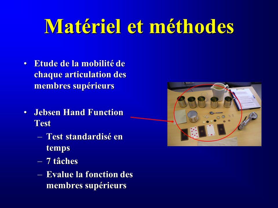 Matériel et méthodes Etude de la mobilité de chaque articulation des membres supérieursEtude de la mobilité de chaque articulation des membres supérie