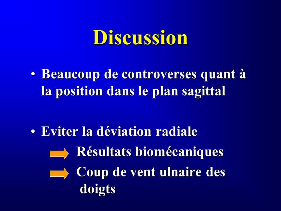 Discussion Beaucoup de controverses quant à la position dans le plan sagittalBeaucoup de controverses quant à la position dans le plan sagittal Eviter