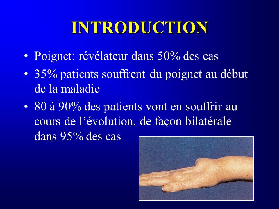 INTRODUCTION Poignet: révélateur dans 50% des cas 35% patients souffrent du poignet au début de la maladie 80 à 90% des patients vont en souffrir au c