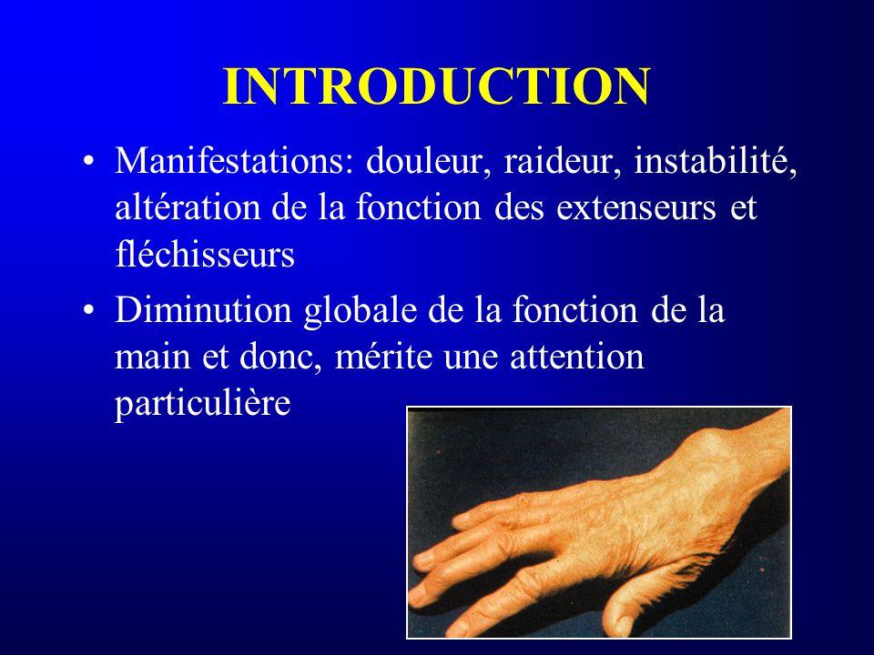 INTRODUCTION Le poignet rhumatoïde représente 20 à 40% des interventions But: restaurer une articulation stable, réaxée, indolore et rendre une fonction correcte à la main