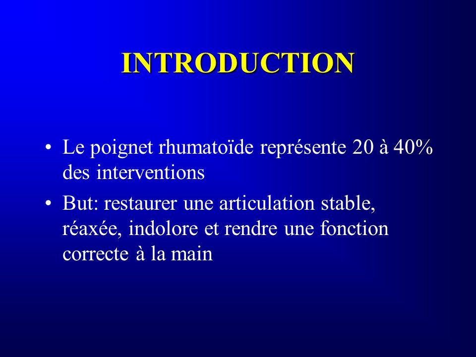 INTRODUCTION Le poignet rhumatoïde représente 20 à 40% des interventions But: restaurer une articulation stable, réaxée, indolore et rendre une foncti