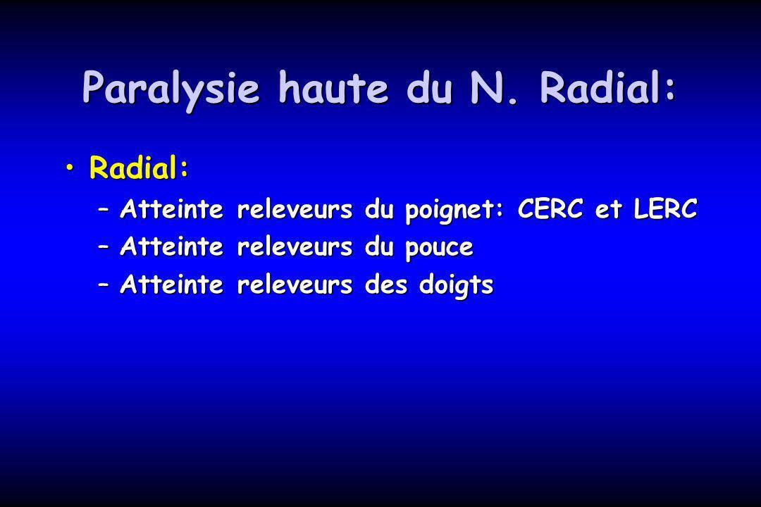 Paralysie haute du N. Radial: Radial:Radial: –Atteinte releveurs du poignet: CERC et LERC –Atteinte releveurs du pouce –Atteinte releveurs des doigts