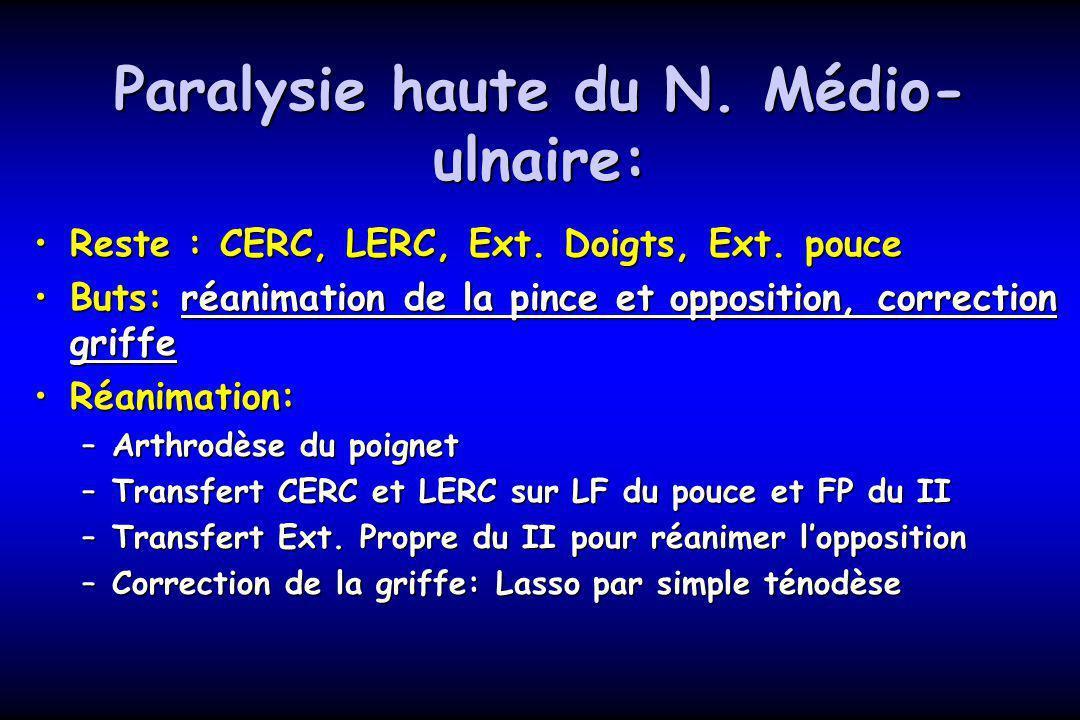 Paralysie haute du N. Médio- ulnaire: Reste : CERC, LERC, Ext. Doigts, Ext. pouceReste : CERC, LERC, Ext. Doigts, Ext. pouce Buts: réanimation de la p