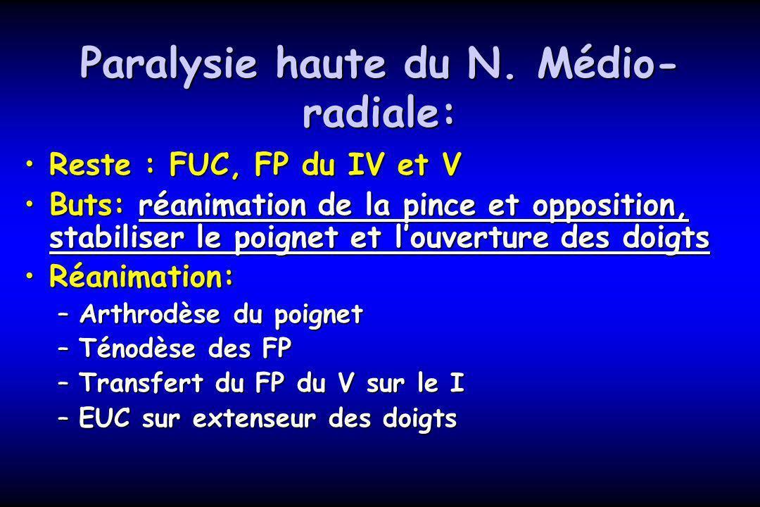 Paralysie haute du N. Médio- radiale: Reste : FUC, FP du IV et VReste : FUC, FP du IV et V Buts: réanimation de la pince et opposition, stabiliser le