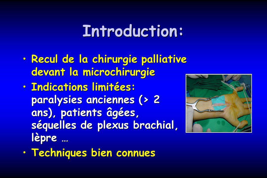 Introduction: Recul de la chirurgie palliative devant la microchirurgieRecul de la chirurgie palliative devant la microchirurgie Indications limitées: