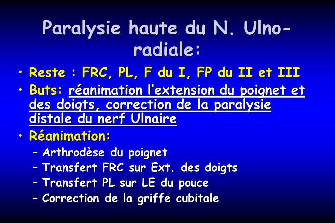 Paralysie haute du N. Ulno- radiale: Reste : FRC, PL, F du I, FP du II et IIIReste : FRC, PL, F du I, FP du II et III Buts: réanimation lextension du