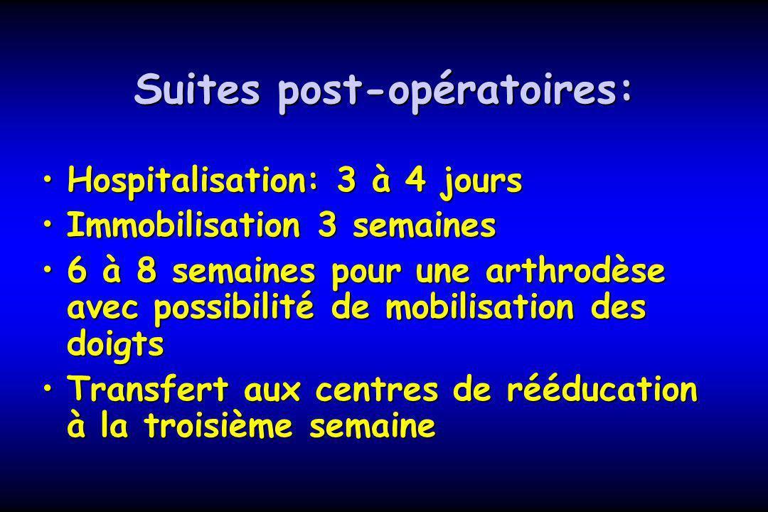 Suites post-opératoires: Hospitalisation: 3 à 4 joursHospitalisation: 3 à 4 jours Immobilisation 3 semainesImmobilisation 3 semaines 6 à 8 semaines po