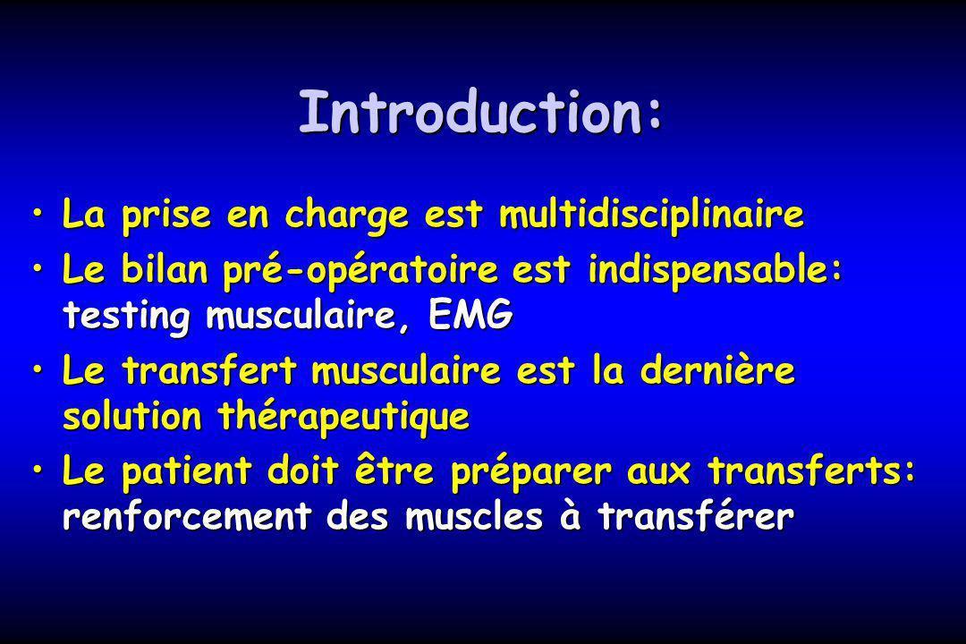 Introduction: La prise en charge est multidisciplinaireLa prise en charge est multidisciplinaire Le bilan pré-opératoire est indispensable: testing mu
