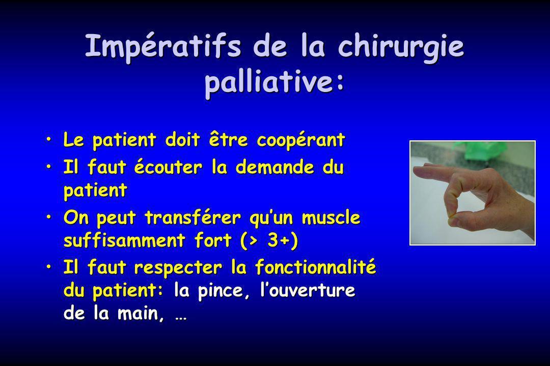 Impératifs de la chirurgie palliative: Le patient doit être coopérantLe patient doit être coopérant Il faut écouter la demande du patientIl faut écout