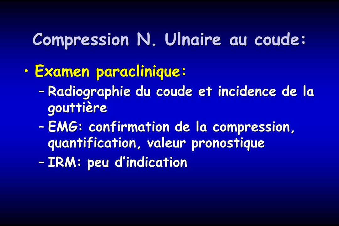 Compression N. Ulnaire au coude: Examen paraclinique:Examen paraclinique: –Radiographie du coude et incidence de la gouttière –EMG: confirmation de la