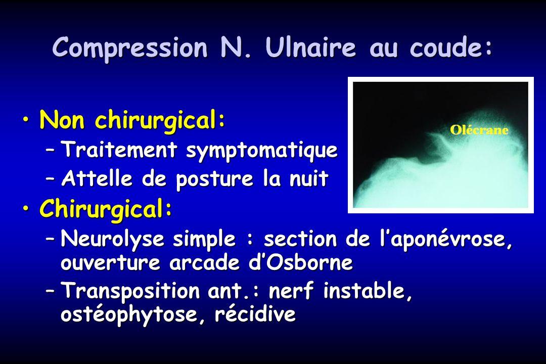 Compression N. Ulnaire au coude: Non chirurgical:Non chirurgical: –Traitement symptomatique –Attelle de posture la nuit Chirurgical:Chirurgical: –Neur