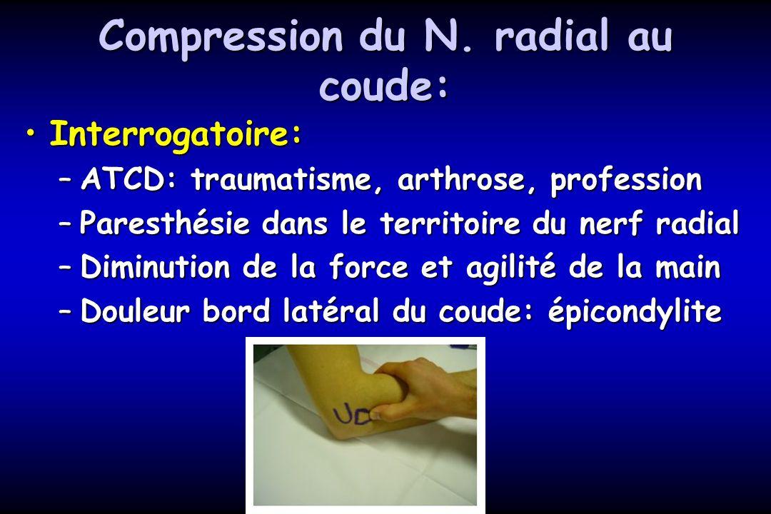 Compression du N. radial au coude: Interrogatoire:Interrogatoire: –ATCD: traumatisme, arthrose, profession –Paresthésie dans le territoire du nerf rad