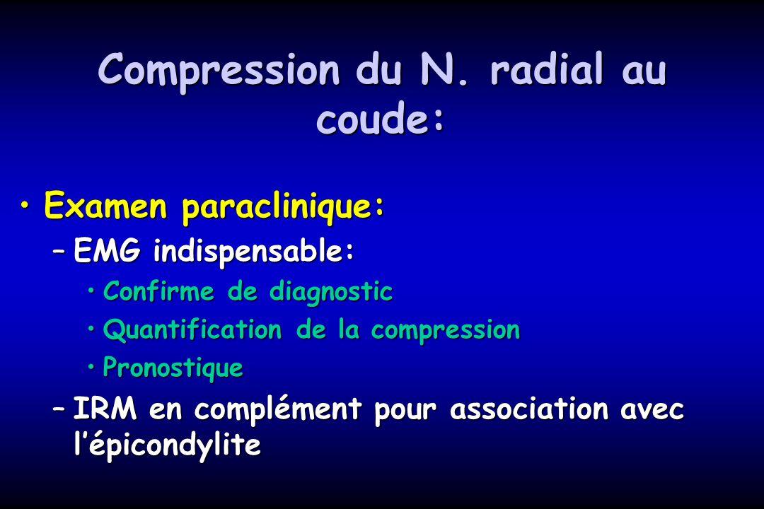 Compression du N. radial au coude: Examen paraclinique:Examen paraclinique: –EMG indispensable: Confirme de diagnosticConfirme de diagnostic Quantific