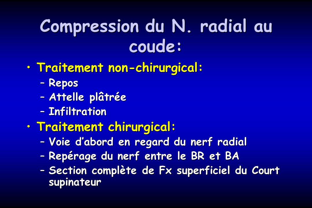Compression du N. radial au coude: Traitement non-chirurgical:Traitement non-chirurgical: –Repos –Attelle plâtrée –Infiltration Traitement chirurgical