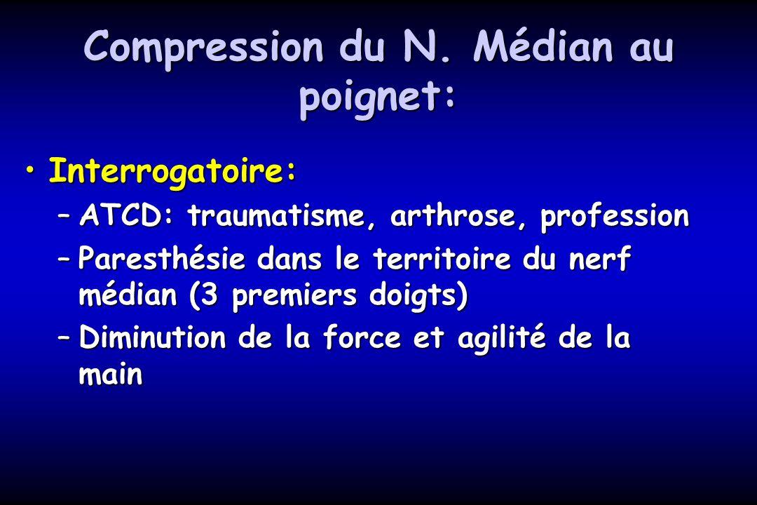 Compression du N. Médian au poignet: Interrogatoire:Interrogatoire: –ATCD: traumatisme, arthrose, profession –Paresthésie dans le territoire du nerf m