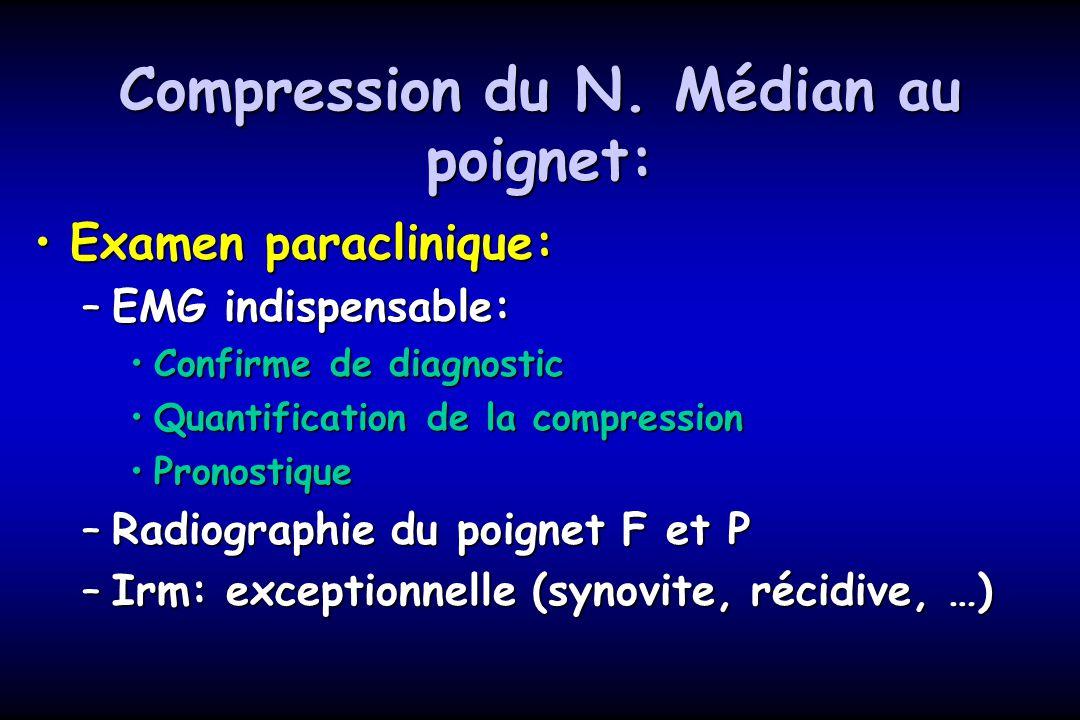 Compression du N. Médian au poignet: Examen paraclinique:Examen paraclinique: –EMG indispensable: Confirme de diagnosticConfirme de diagnostic Quantif