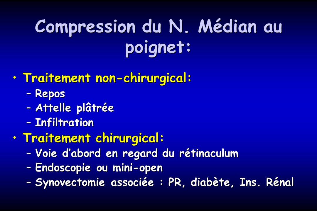 Compression du N. Médian au poignet: Traitement non-chirurgical:Traitement non-chirurgical: –Repos –Attelle plâtrée –Infiltration Traitement chirurgic