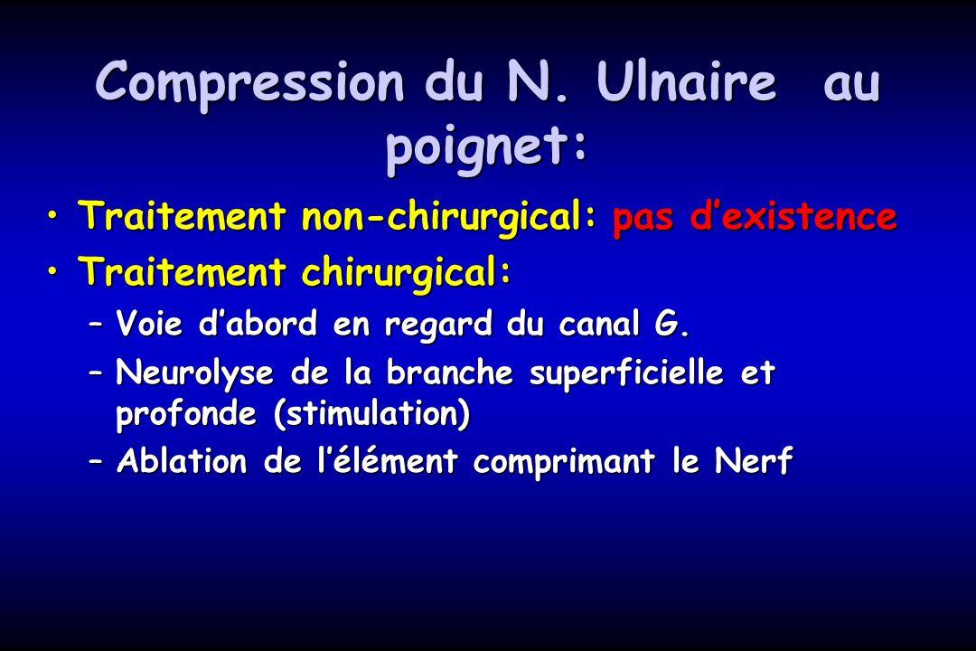 Compression du N. Ulnaire au poignet: Traitement non-chirurgical: pas dexistenceTraitement non-chirurgical: pas dexistence Traitement chirurgical:Trai