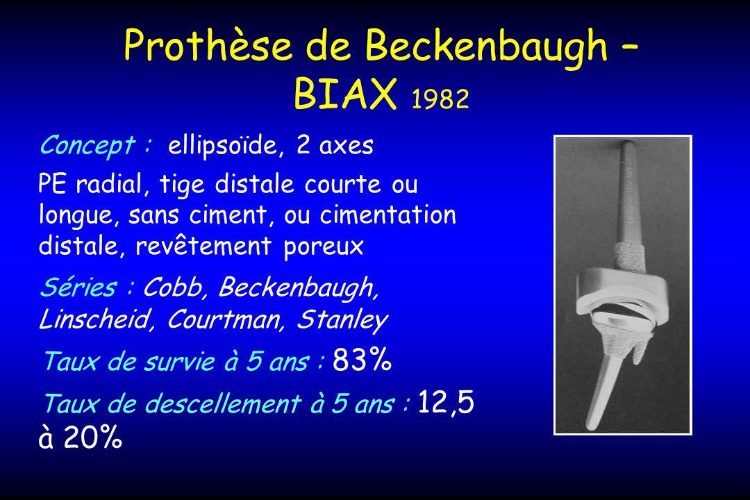 Prothèse de Beckenbaugh – BIAX 1982 Concept : ellipsoïde, 2 axes PE radial, tige distale courte ou longue, sans ciment, ou cimentation distale, revêtement poreux Séries : Cobb, Beckenbaugh, Linscheid, Courtman, Stanley Taux de survie à 5 ans : 83% Taux de descellement à 5 ans : 12,5 à 20%